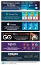 Carrefour 30 Ekim - 11 Kasım 2020 Kampanya Broşürü! Sayfa 52 Önizlemesi