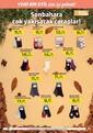 5M Migros 12 - 25 Kasım 2020 5M Migros Hemen Kapında Kampanya Broşürü! Sayfa 31 Önizlemesi