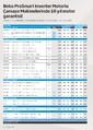 Beko Temmuz 2021 Derin Dondurucu Kataloğu Sayfa 14 Önizlemesi