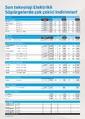 Beko Temmuz 2021 Derin Dondurucu Kataloğu Sayfa 44 Önizlemesi