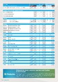 Beko Temmuz 2021 Derin Dondurucu Kataloğu Sayfa 38 Önizlemesi