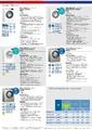 Bosch Temmuz 2021 Solo Kataloğu Sayfa 50 Önizlemesi