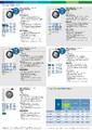 Bosch Temmuz 2021 Solo Kataloğu Sayfa 51 Önizlemesi