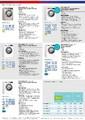 Bosch Temmuz 2021 Solo Kataloğu Sayfa 18 Önizlemesi