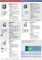 Bosch Temmuz 2021 Solo Kataloğu Sayfa 54 Önizlemesi