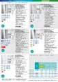 Bosch Temmuz 2021 Solo Kataloğu Sayfa 25 Önizlemesi