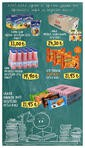 Karun Gross Market 10 - 30 Eylül 2021 Kampanya Broşürü! Sayfa 23 Önizlemesi